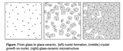 site glass ceramic.png