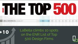 LaBella Climbs 10 Spots on the ENR Top 500 List