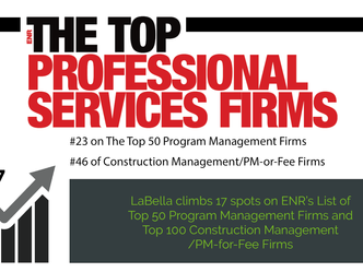 LaBella Climbs 17 Spots on the ENR's List of Top Professional Services Firms