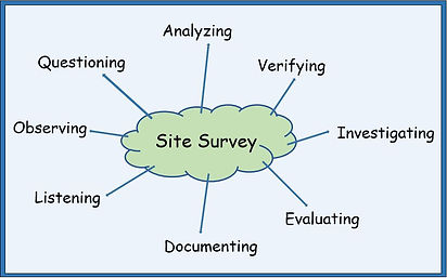 Site Survey.JPG