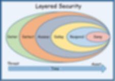 Risk Threat Diagram 5.JPG