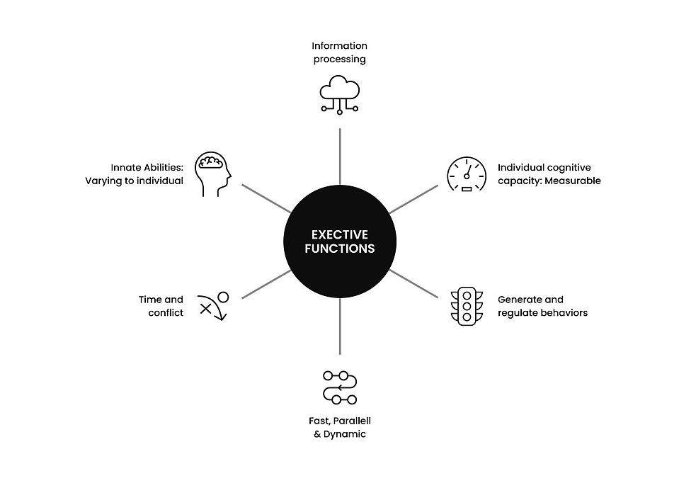 Exective_functions_EN.png