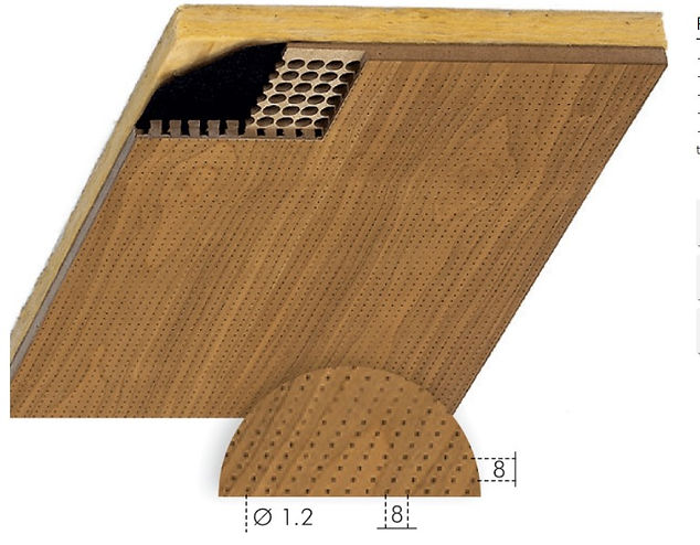 TopPerfo Type 8/8/1.2 Acoustic Wood Sound Reduction