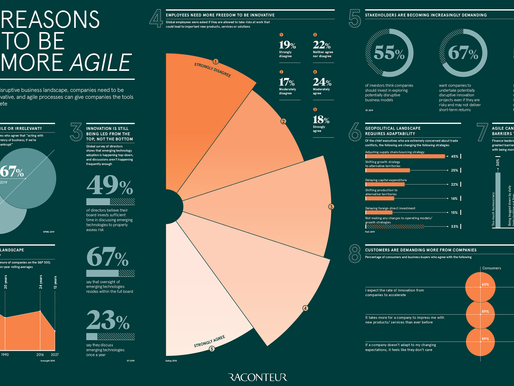 RACONTEUR's REPORT ON THE AGILE WORKFORCE