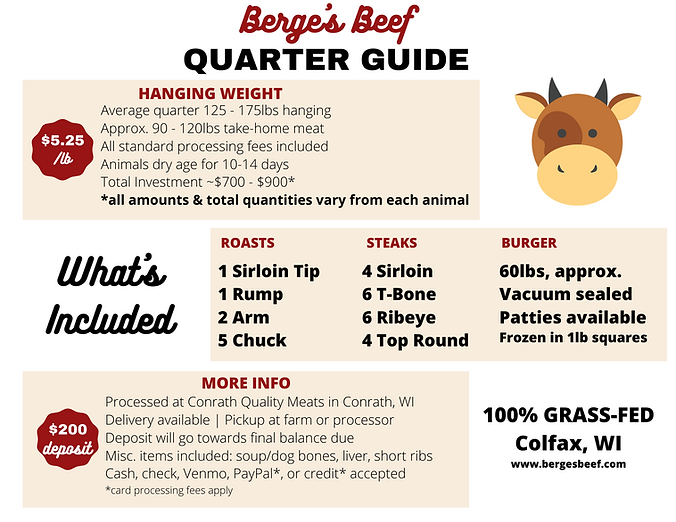 Berge's Beef QUARTER GUIDE(3).png