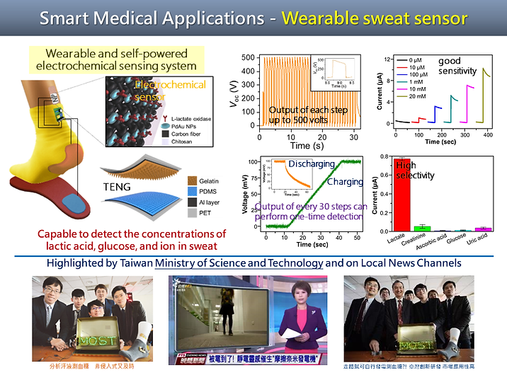 Wearable systems for self-powered healthcare applications.tif
