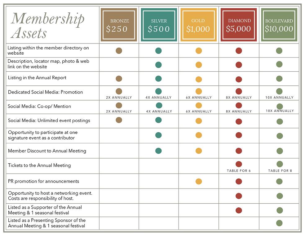 Membership Assets.png