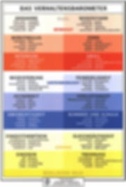 Verhaltensbarometer.jpg