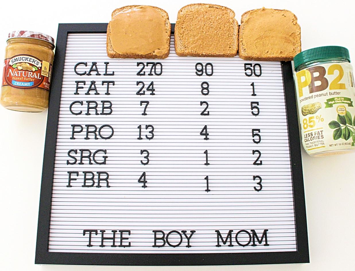 Peanut Butter Review