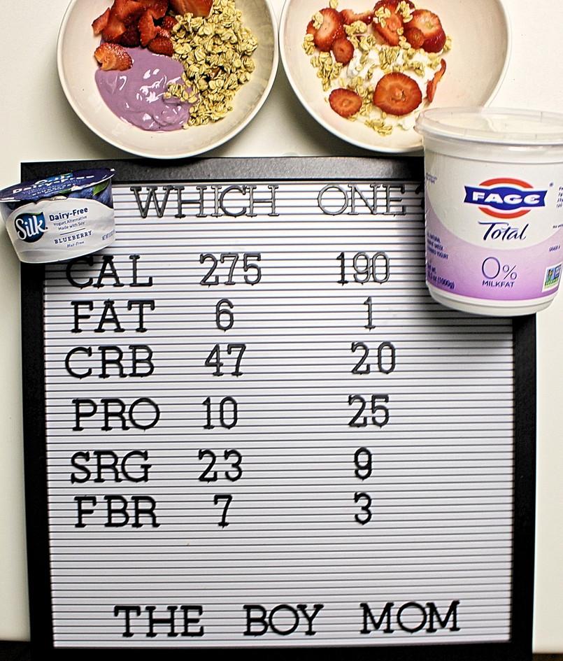 What Yogurt Do You Eat?