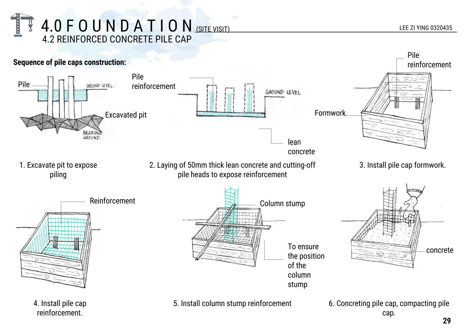 Building Construction | archiportfolio