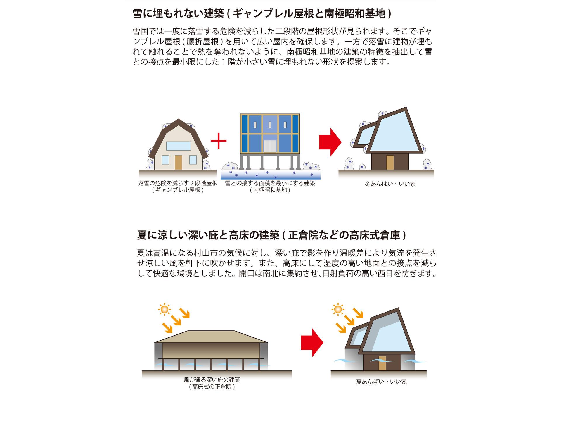 あんばいコンセプト.jpg