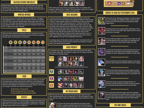 Visual Guide to Abyssal Expedition 4 (Beta) by Arty and Alpattex