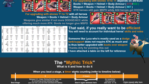 Guide to Gearing Priorities and Mythic Trick