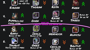 Dartalan's Updated Build Order & Meta Commentary