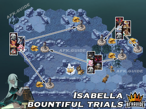 Bountiful Trials: Isabella