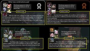 Very Endgame Campaign Heroes