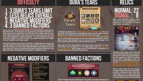 Visual Guide to Dismal Labyrinth by Whitesushii