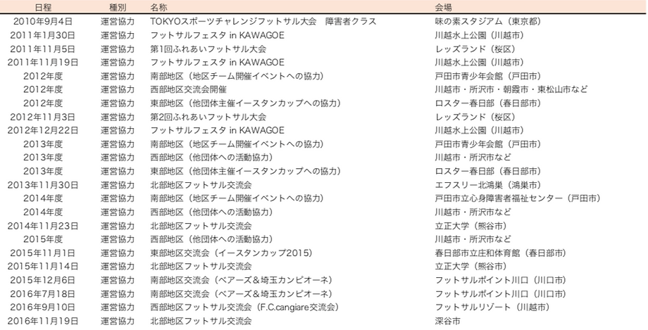 HP_運営協力ページ(運営協力).png