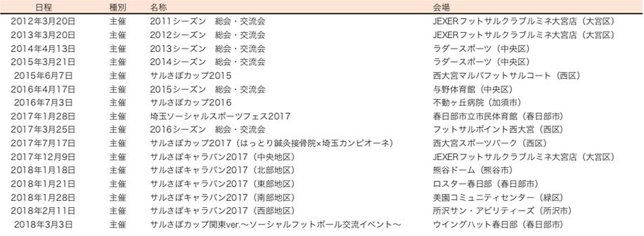 HP_運営協力ページ(主催).png