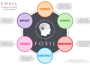 An Extraordinary Journey: FOSIL (Framework Of Skills for Inquiry Learning)