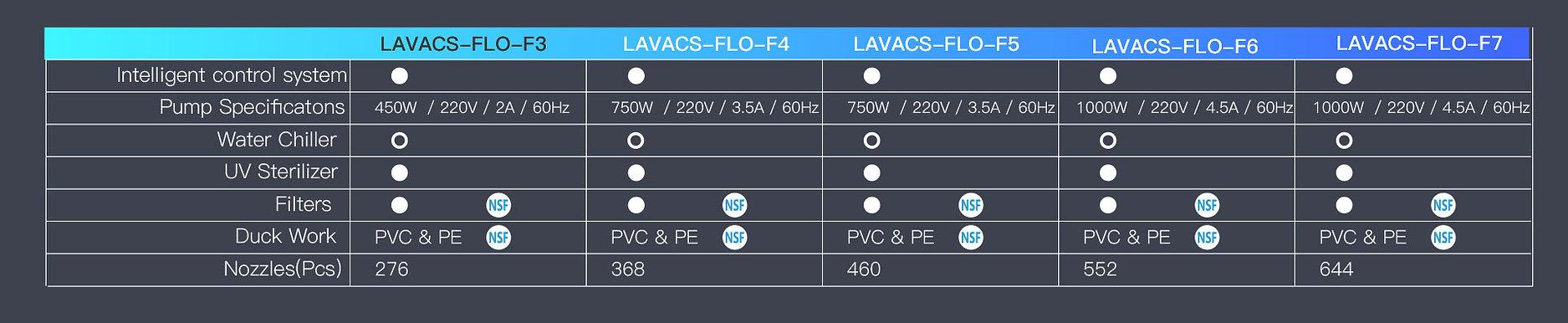 系统-LAVACS_02.jpg