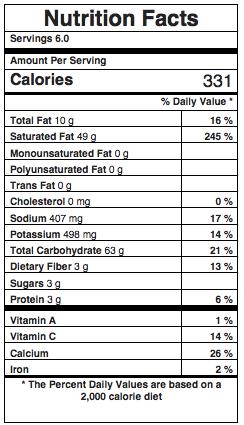 Golden Tapioca Recipe/ Kappa Vevichathu Nutrition Facts