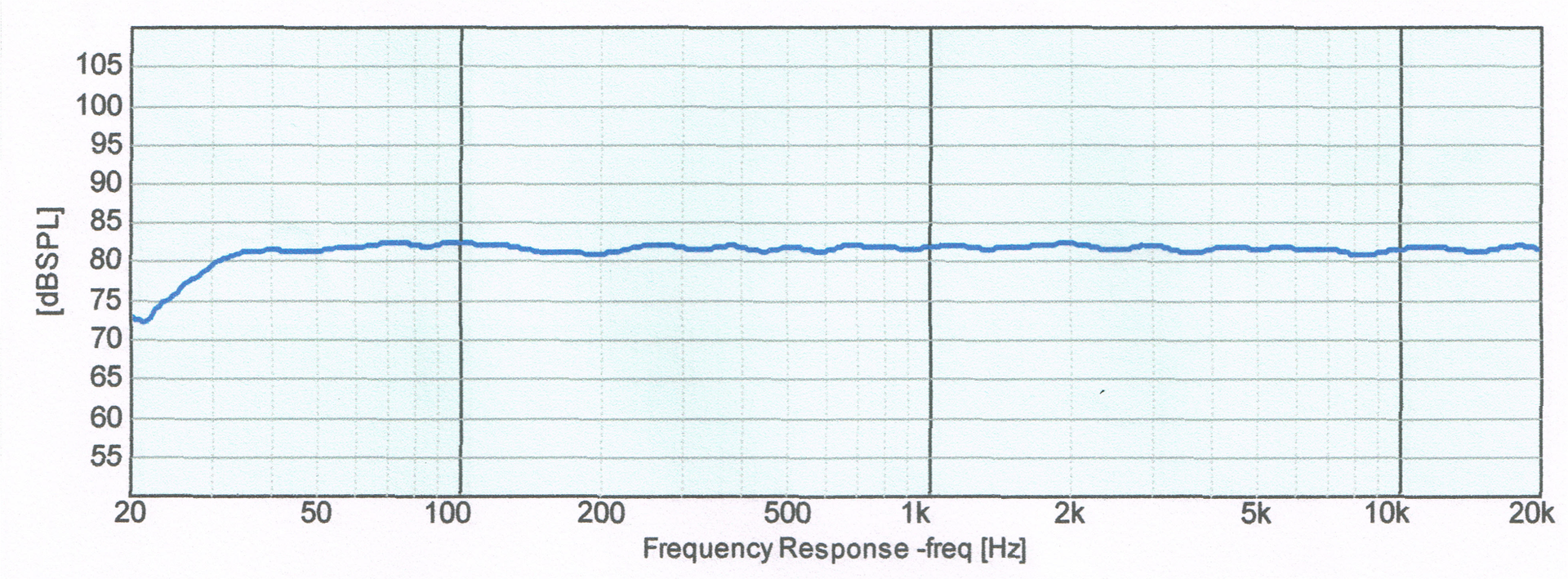 Frequency Response_FIVE17_18SEP2020.png