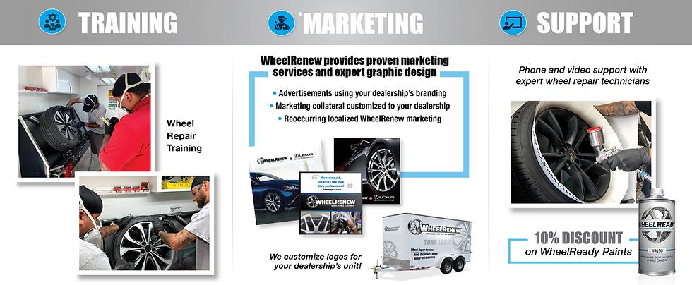 WheelReady_Paint_MarketingSupport_Blue.p