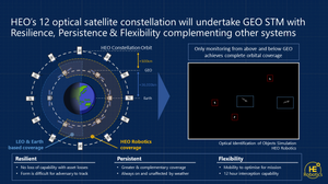 The Argus constellation by High Earth Orbit Robotics (HEO Robotics) is designed to sit in High Earth Orbit and observe and characterise objects in Geosynchronous Orbit. The design of Argus allows coverage of this valuable orbit during the day time when most sensors are blinded by the sun.