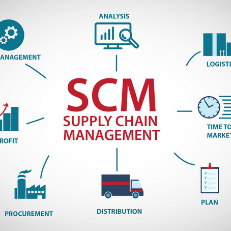 Explain how today's consumers are empowered and how they impact Supply Chain Management.