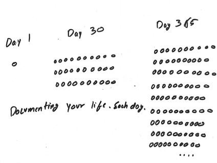 Do something each day for 30 days