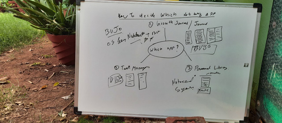 Experiment: Making videos with White Boards
