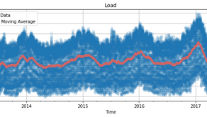 Load Forecasting Tutorial (part 2): Exploratory Data Analysis