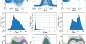 Awesome Energy Data Visualization