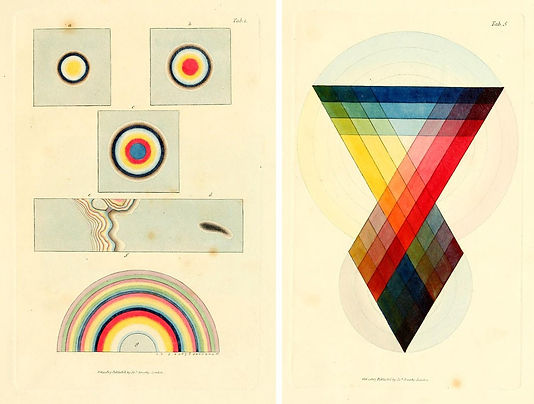 Two plates from James Sowerby's A New Elucidation of Colours, Original, Prismatic, and Material (1809). Prism-like colour studies; abstract drawings with rainbow shapes, concentric rings of colour and a diamond pattern.