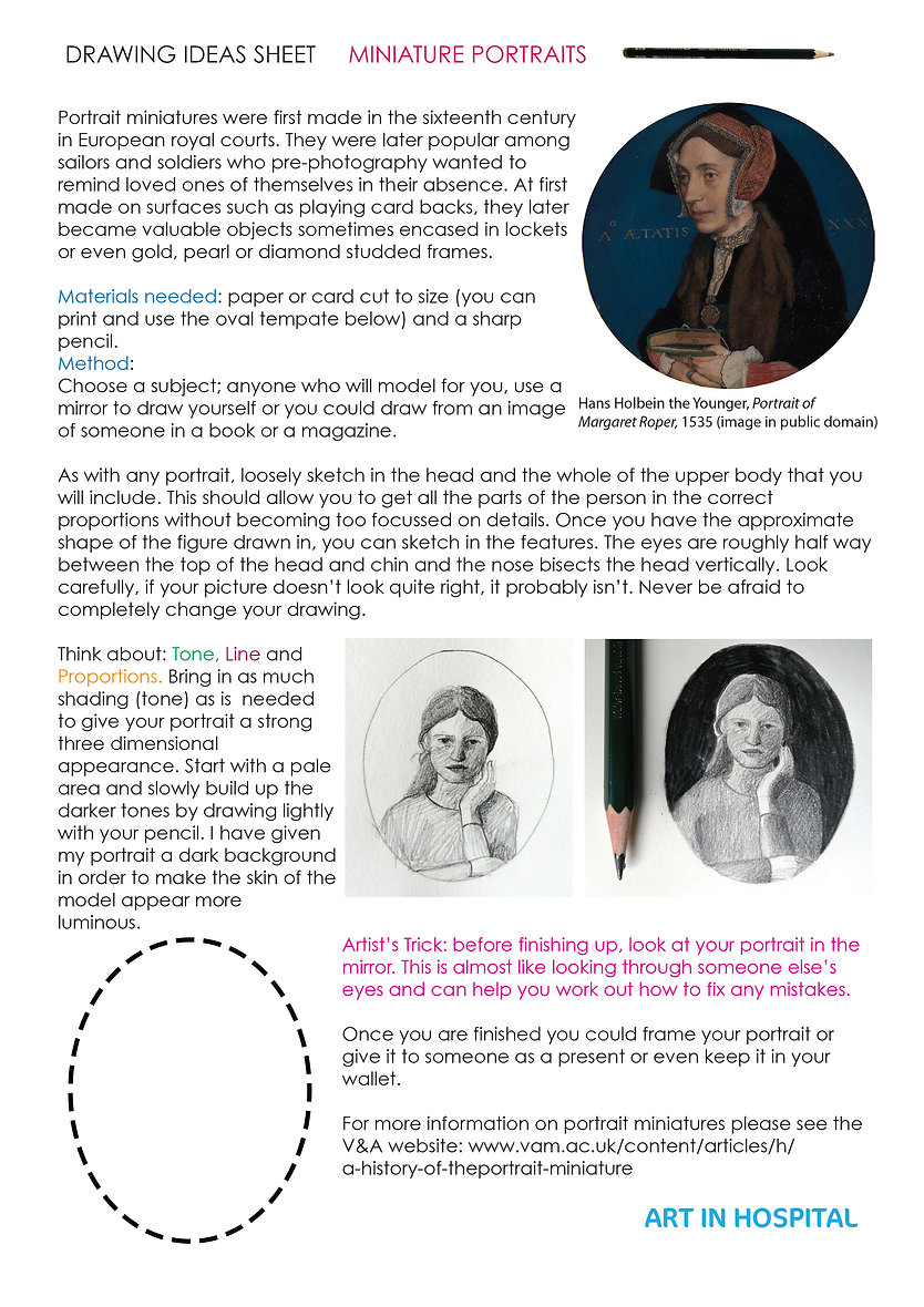 Drawing Ideas Sheet with text and illustrative images on how to draw a miniature portrait.