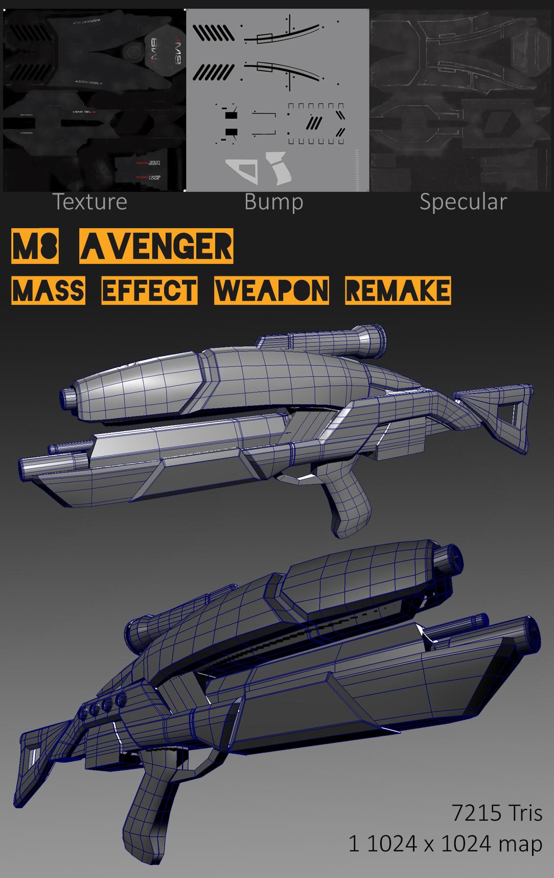 M8 Avenger details