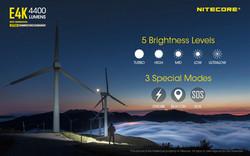 Nueva linterna Nitecore E4K