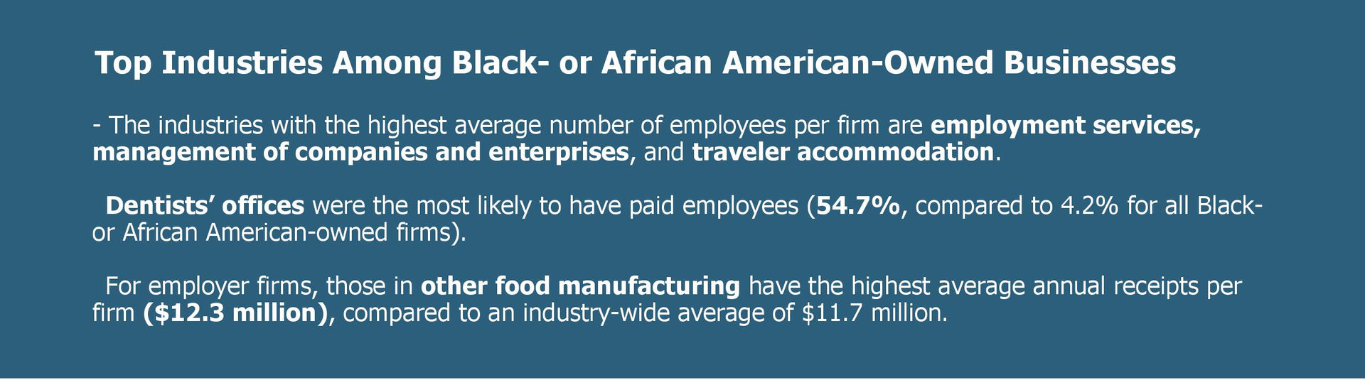 Top Industries Among Black or African American - Owned Businesses