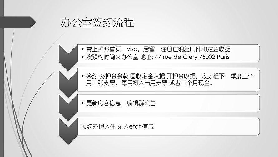 订房流程(2).jpg