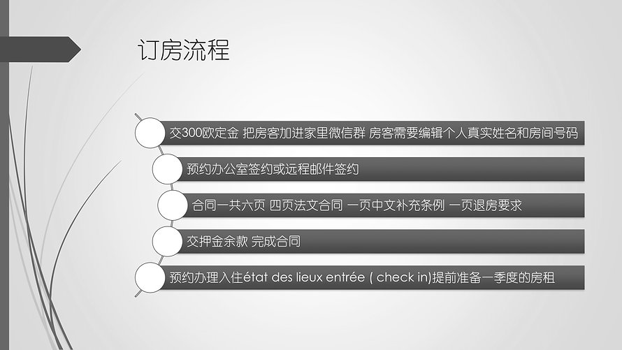 订房流程(1).jpg