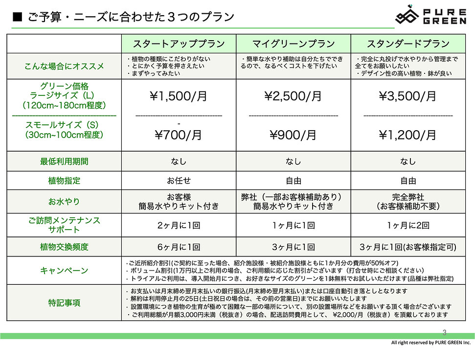 サービス紹介【PUREGREEN】 のコピー.jpg