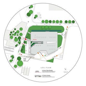 Sietrem I saint-thibault-des-vignes I recyclage I arteo architectures I Plan masse
