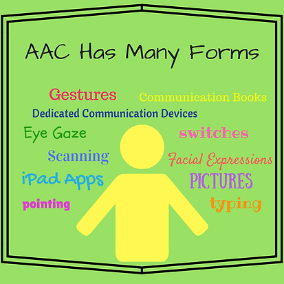 A line drawing of the many forms of AAC