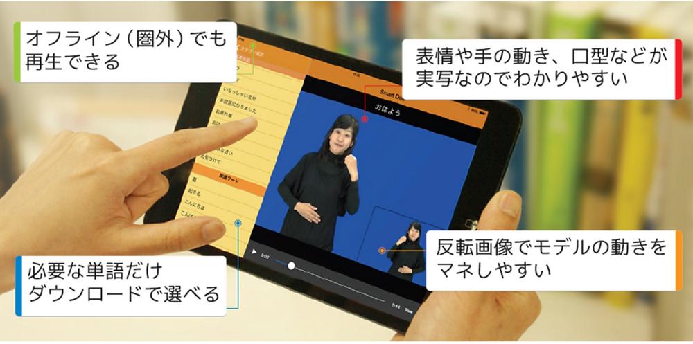 手話アプリ おすすめ10選