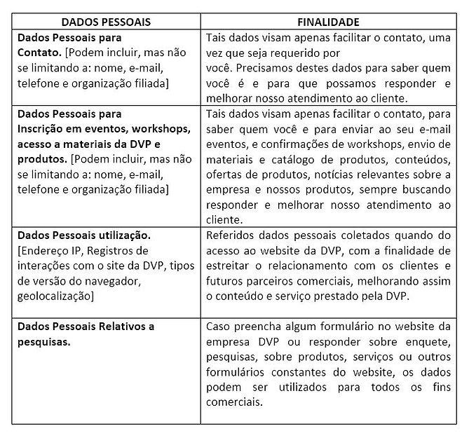 tabela politica de privacidade DVP.JPG