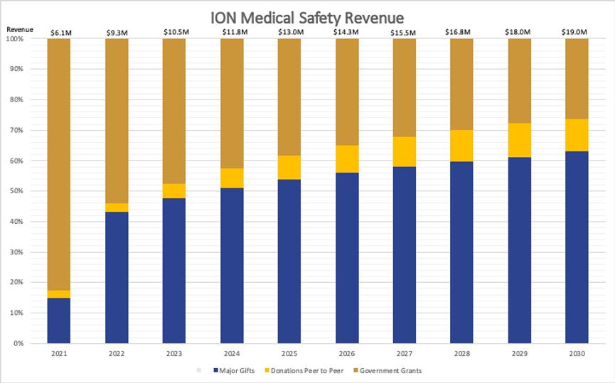20-09-14-IMS-Revenue.png