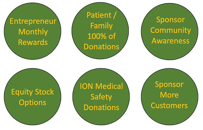SME Memorial Benefits.jpg