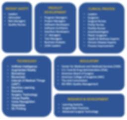 FC Advisory Boards.jpg